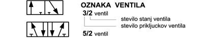 ventili1